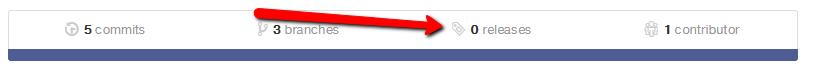 """""""GitHub tag branch"""""""